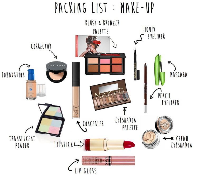 Nail By Artinya: Istilah Make Up Bagi Pemula Yang Wajib Tahu